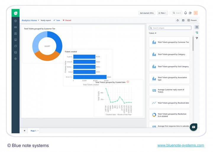 FRESHDESK ANALYTICS : NOUVEAU MODULE DE REPORTING DE LA SOLUTION HELPDESK